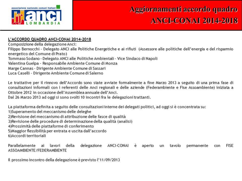 Aggiornamenti accordo quadro ANCI-CONAI 2014-2018 L'ACCORDO QUADRO ANCI-CONAI 2014-2018 Composizione della delegazione Anci: Filippo Bernocchi – Deleg