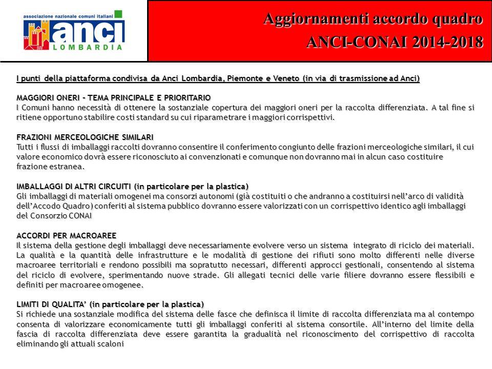 Aggiornamenti accordo quadro ANCI-CONAI 2014-2018 I punti della piattaforma condivisa da Anci Lombardia, Piemonte e Veneto (in via di trasmissione ad
