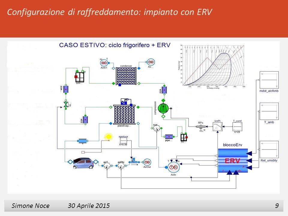 1 2 3 Simone Noce 30 Aprile 2015 Simone Noce 30 Aprile 2015 9 Configurazione di raffreddamento: impianto con ERV