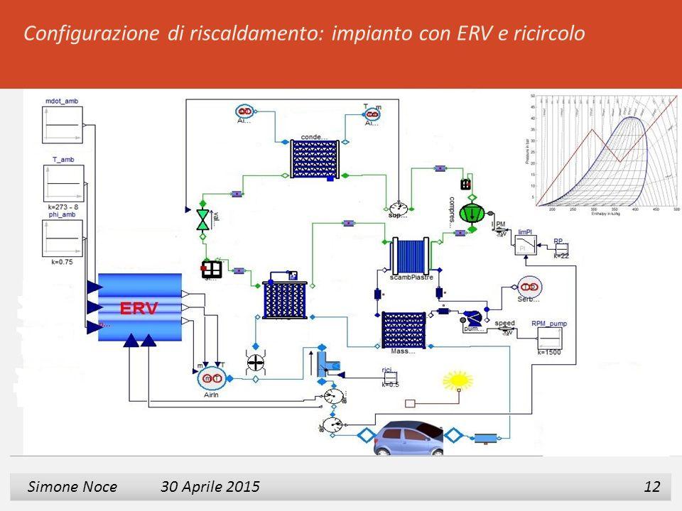 1 2 3 Simone Noce 30 Aprile 2015 Simone Noce 30 Aprile 2015 12 Configurazione di riscaldamento: impianto con ERV e ricircolo