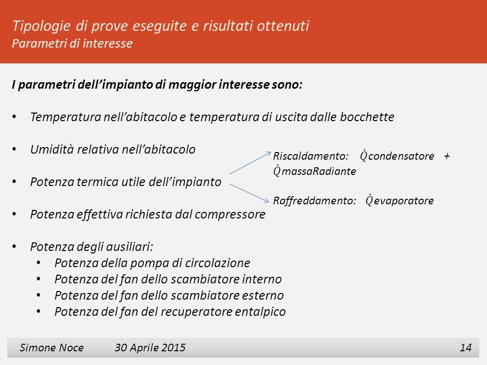 2 3 Simone Noce 30 Aprile 2015 Simone Noce 30 Aprile 2015 14 Tipologie di prove eseguite e risultati ottenuti Parametri di interesse I parametri dell'