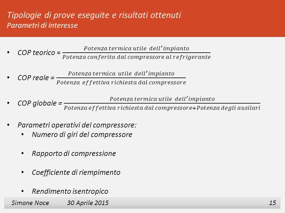 2 3 Simone Noce 30 Aprile 2015 Simone Noce 30 Aprile 2015 15 Tipologie di prove eseguite e risultati ottenuti Parametri di interesse