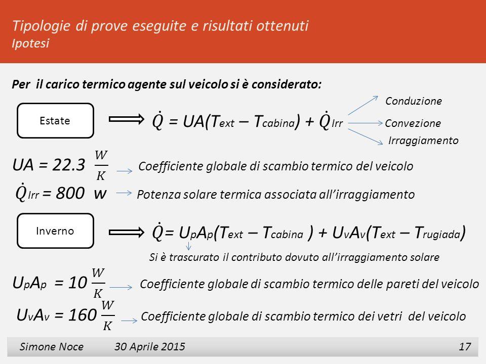 2 3 Simone Noce 30 Aprile 2015 Simone Noce 30 Aprile 2015 17 Tipologie di prove eseguite e risultati ottenuti Ipotesi Estate Inverno
