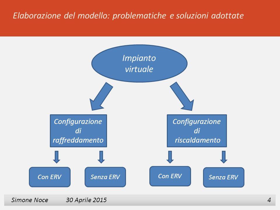 1 2 3 Simone Noce 30 Aprile 2015 Simone Noce 30 Aprile 2015 4 Elaborazione del modello: problematiche e soluzioni adottate Impianto virtuale Configura