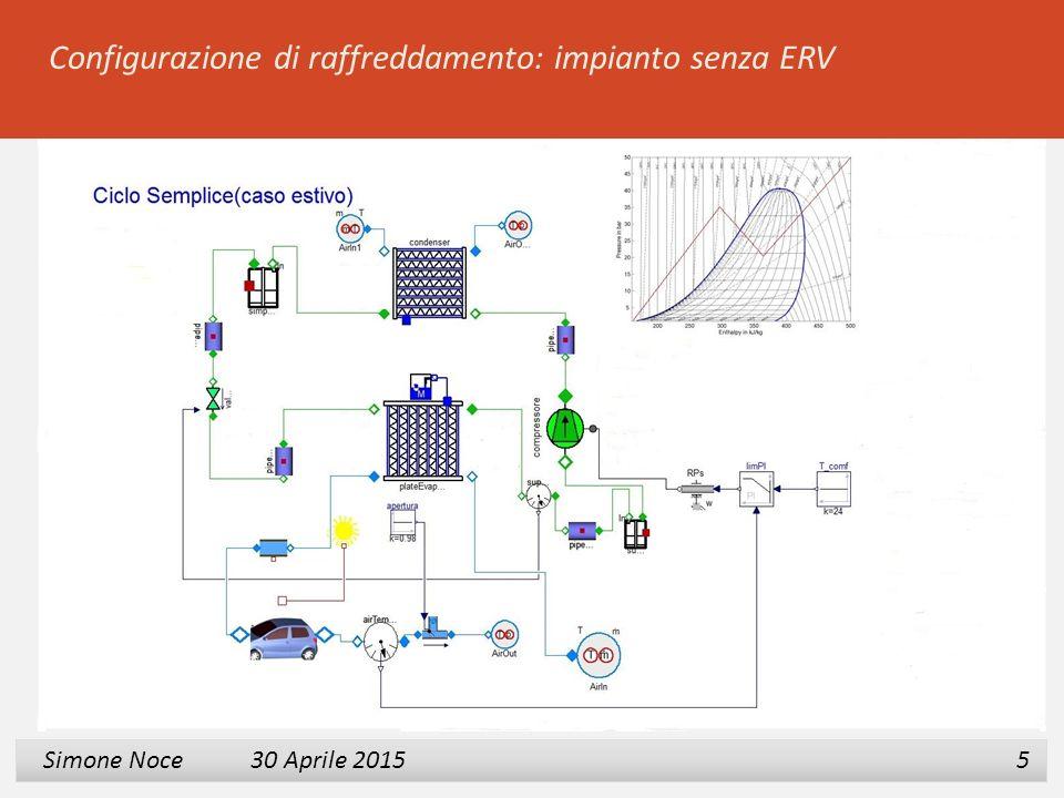 1 2 3 Simone Noce 30 Aprile 2015 Simone Noce 30 Aprile 2015 5 Configurazione di raffreddamento: impianto senza ERV