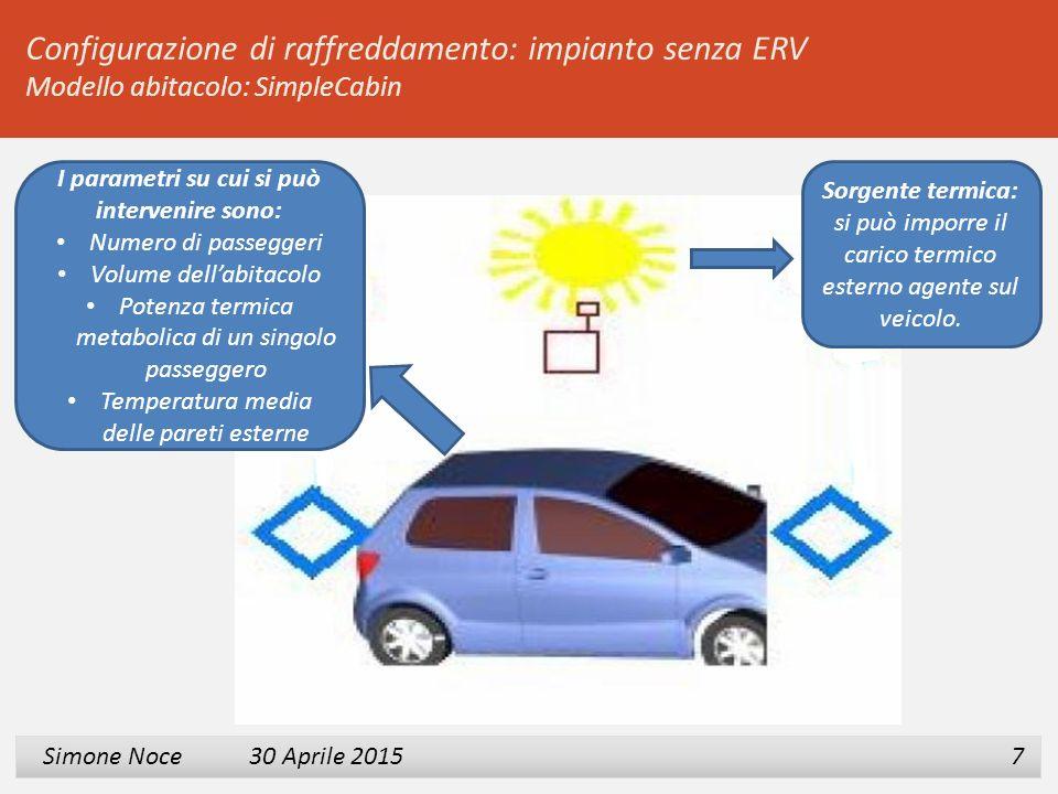 1 2 3 Simone Noce 30 Aprile 2015 Simone Noce 30 Aprile 2015 7 Sorgente termica: si può imporre il carico termico esterno agente sul veicolo. I paramet