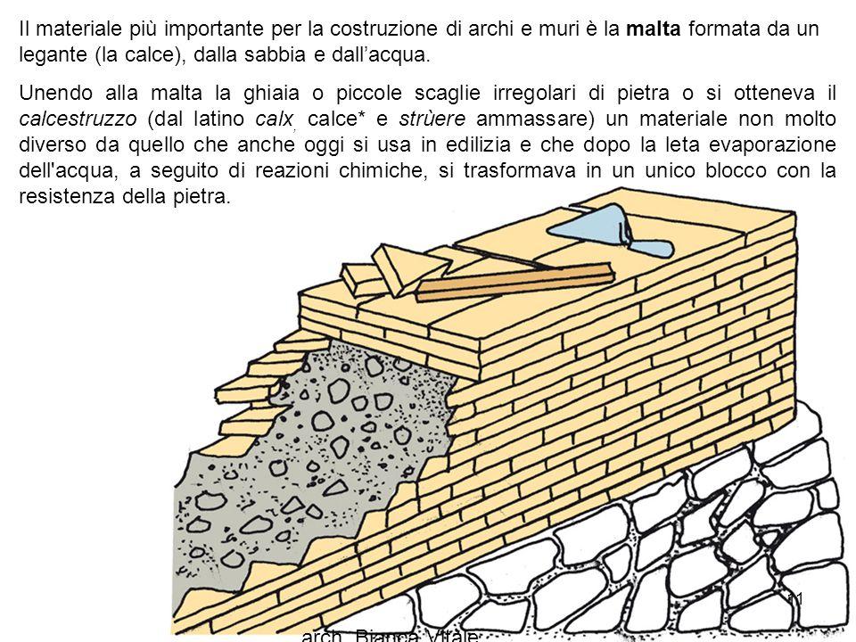 arch. Bianca Vitale 11 Il materiale più importante per la costruzione di archi e muri è la malta formata da un legante (la calce), dalla sabbia e dall