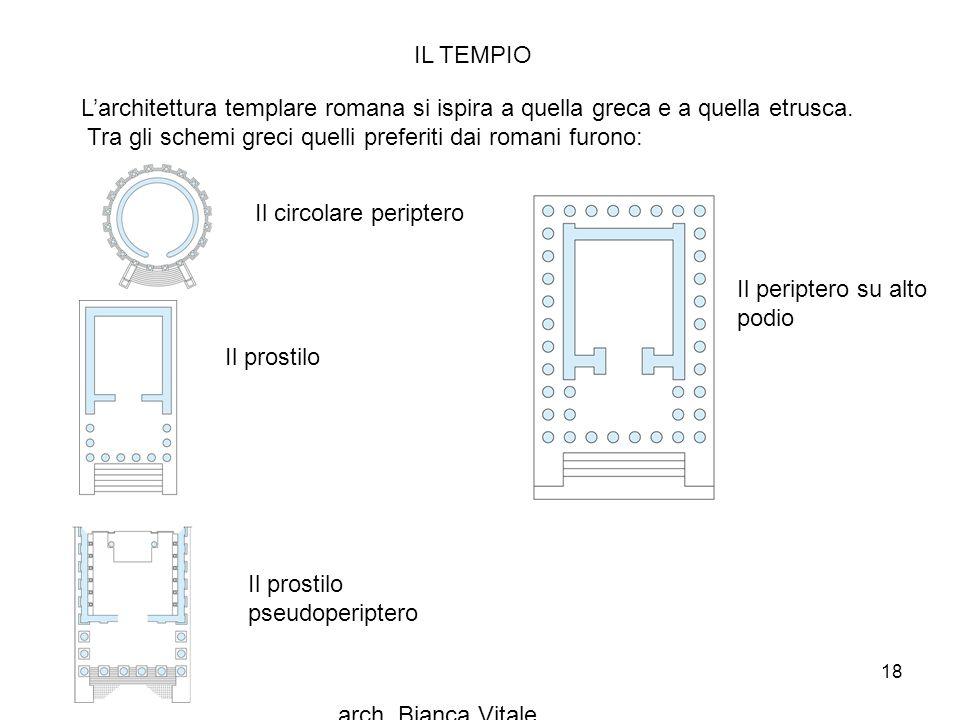 arch. Bianca Vitale 18 IL TEMPIO L'architettura templare romana si ispira a quella greca e a quella etrusca. Tra gli schemi greci quelli preferiti dai