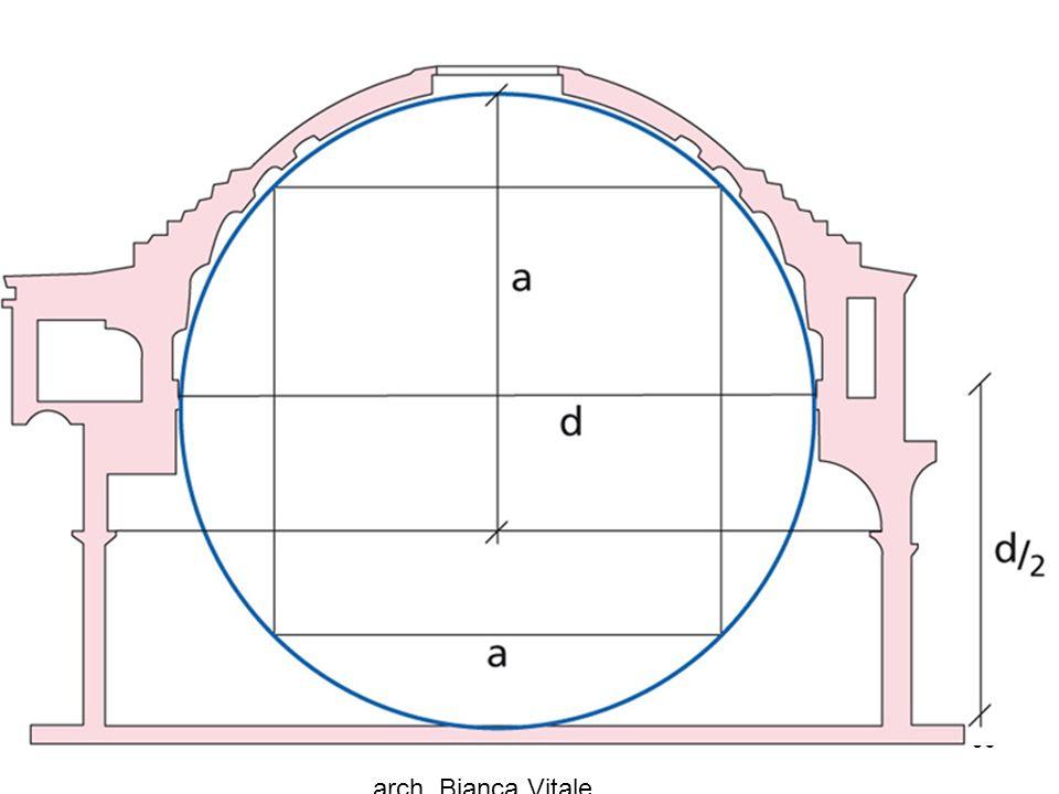 arch. Bianca Vitale 36