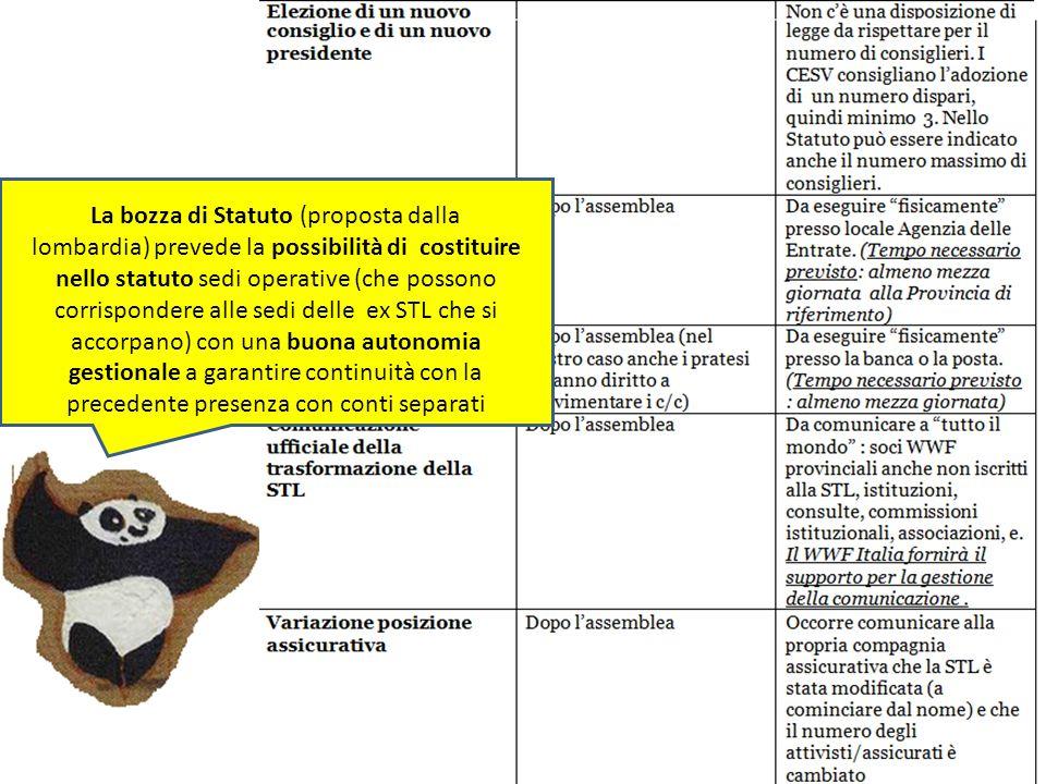 La bozza di Statuto (proposta dalla lombardia) prevede la possibilità di costituire nello statuto sedi operative (che possono corrispondere alle sedi delle ex STL che si accorpano) con una buona autonomia gestionale a garantire continuità con la precedente presenza con conti separati