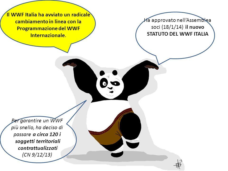 Ha approvato nell'Assemblea soci (18/1/14) il nuovo STATUTO DEL WWF ITALIA Per garantire un WWF più snello, ha deciso di passare a circa 120 i soggett