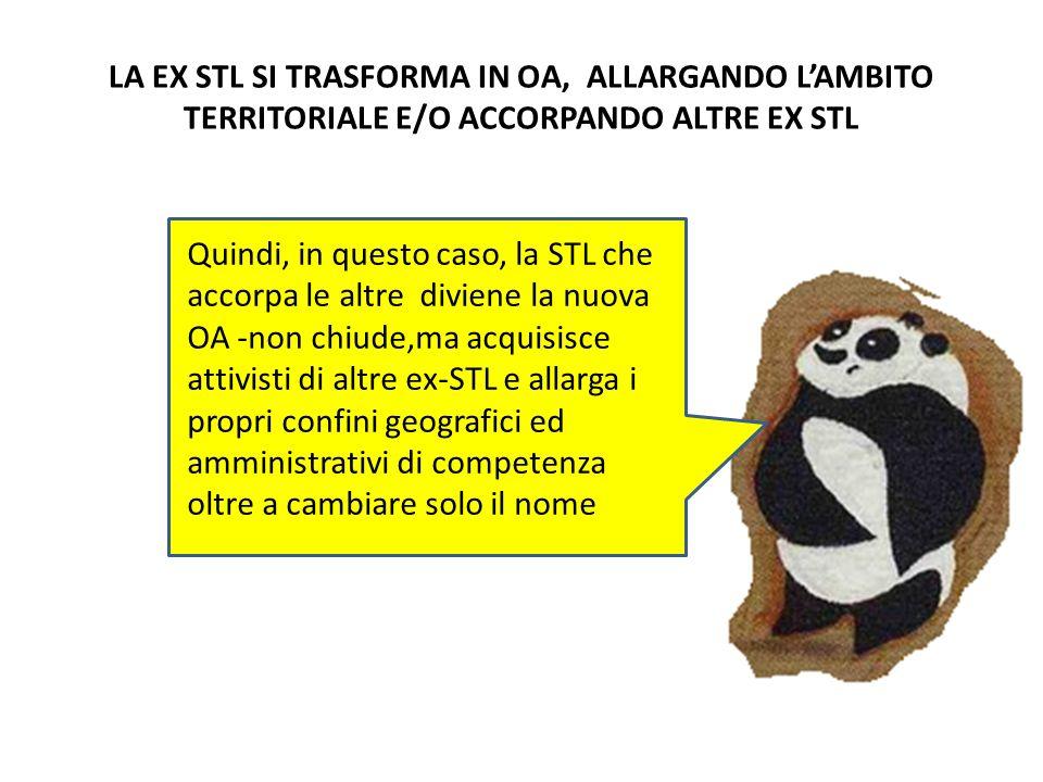 Il percorso inizia con la convocazione di un'Assemblea della EX STL titolare del CF che si è deciso mantenere In questa fase è meglio non cambiare il Presidente Inviare al WWF Italia lo Statuto per la valutazione della coerenza con quello nazionale
