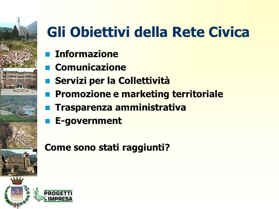 Gli Obiettivi della Rete Civica Informazione Comunicazione Servizi per la Collettività Promozione e marketing territoriale Trasparenza amministrativa E-government Come sono stati raggiunti