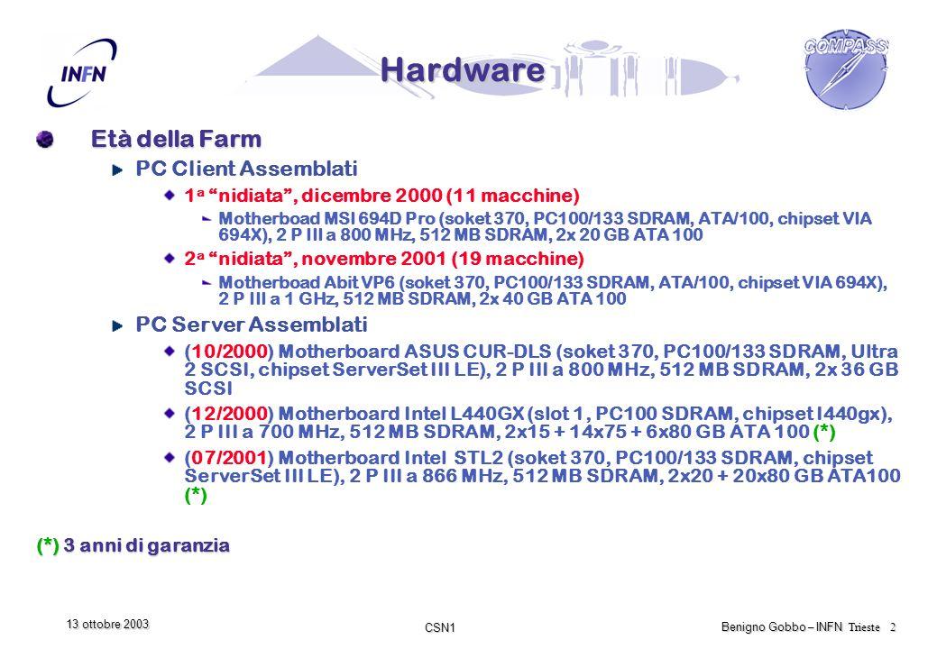 CSN1 Benigno Gobbo – INFN Trieste 2 13 ottobre 2003 Hardware Età della Farm PC Client Assemblati 1 a nidiata , dicembre 2000 (11 macchine) Motherboad MSI 694D Pro (soket 370, PC100/133 SDRAM, ATA/100, chipset VIA 694X), 2 P III a 800 MHz, 512 MB SDRAM, 2x 20 GB ATA 100 2 a nidiata , novembre 2001 (19 macchine) Motherboad Abit VP6 (soket 370, PC100/133 SDRAM, ATA/100, chipset VIA 694X), 2 P III a 1 GHz, 512 MB SDRAM, 2x 40 GB ATA 100 PC Server Assemblati (10/2000) Motherboard ASUS CUR-DLS (soket 370, PC100/133 SDRAM, Ultra 2 SCSI, chipset ServerSet III LE), 2 P III a 800 MHz, 512 MB SDRAM, 2x 36 GB SCSI (12/2000) Motherboard Intel L440GX (slot 1, PC100 SDRAM, chipset I440gx), 2 P III a 700 MHz, 512 MB SDRAM, 2x15 + 14x75 + 6x80 GB ATA 100 (*) (07/2001) Motherboard Intel STL2 (soket 370, PC100/133 SDRAM, chipset ServerSet III LE), 2 P III a 866 MHz, 512 MB SDRAM, 2x20 + 20x80 GB ATA100 (*) (*) 3 anni di garanzia