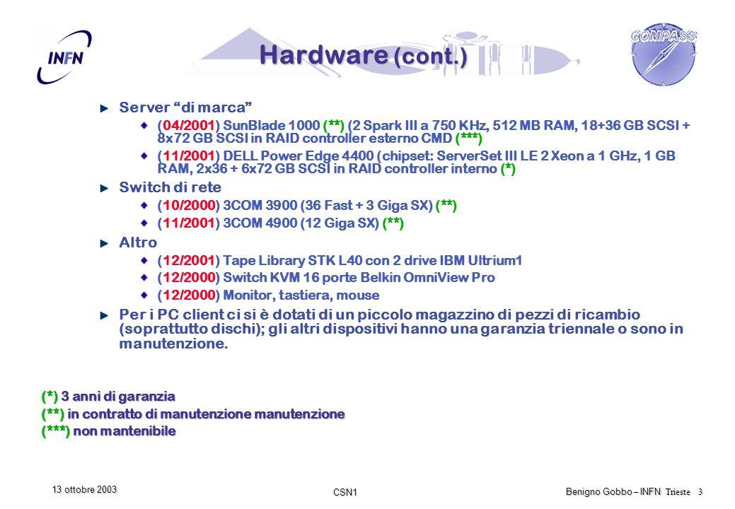 CSN1 Benigno Gobbo – INFN Trieste 3 13 ottobre 2003 Hardware (cont.) Server di marca (04/2001) SunBlade 1000 (**) (2 Spark III a 750 KHz, 512 MB RAM, 18+36 GB SCSI + 8x72 GB SCSI in RAID controller esterno CMD (***) (11/2001) DELL Power Edge 4400 (chipset: ServerSet III LE 2 Xeon a 1 GHz, 1 GB RAM, 2x36 + 6x72 GB SCSI in RAID controller interno (*) Switch di rete (10/2000) 3COM 3900 (36 Fast + 3 Giga SX) (**) (11/2001) 3COM 4900 (12 Giga SX) (**) Altro (12/2001) Tape Library STK L40 con 2 drive IBM Ultrium1 (12/2000) Switch KVM 16 porte Belkin OmniView Pro (12/2000) Monitor, tastiera, mouse Per i PC client ci si è dotati di un piccolo magazzino di pezzi di ricambio (soprattutto dischi); gli altri dispositivi hanno una garanzia triennale o sono in manutenzione.