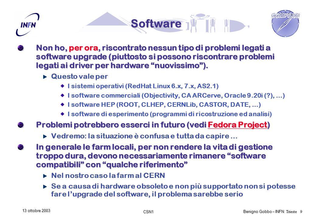 CSN1 Benigno Gobbo – INFN Trieste 9 13 ottobre 2003 Software Non ho, per ora, riscontrato nessun tipo di problemi legati a software upgrade (piuttosto si possono riscontrare problemi legati ai driver per hardware nuovissimo ).