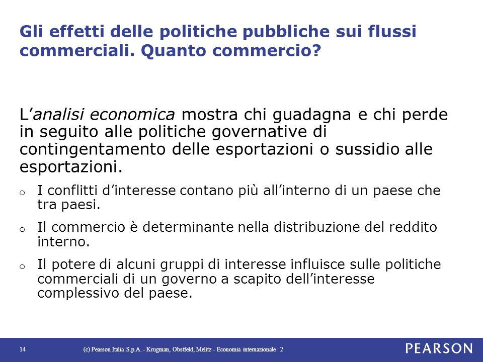 Gli effetti delle politiche pubbliche sui flussi commerciali. Quanto commercio? L'analisi economica mostra chi guadagna e chi perde in seguito alle po