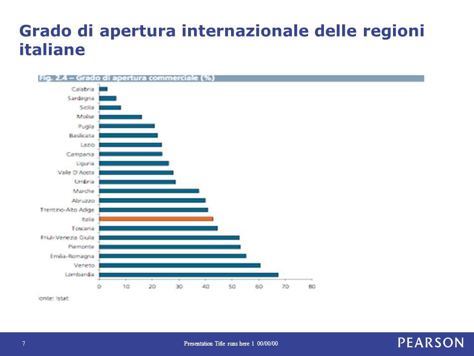 Grado di apertura internazionale delle regioni italiane Presentation Title runs here l 00/00/007