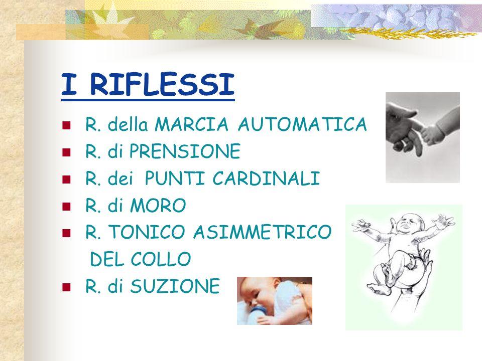 I RIFLESSI R. della MARCIA AUTOMATICA R. di PRENSIONE R. dei PUNTI CARDINALI R. di MORO R. TONICO ASIMMETRICO DEL COLLO R. di SUZIONE