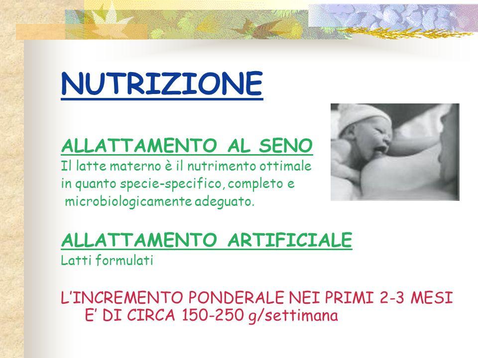 NUTRIZIONE ALLATTAMENTO AL SENO Il latte materno è il nutrimento ottimale in quanto specie-specifico, completo e microbiologicamente adeguato. ALLATTA