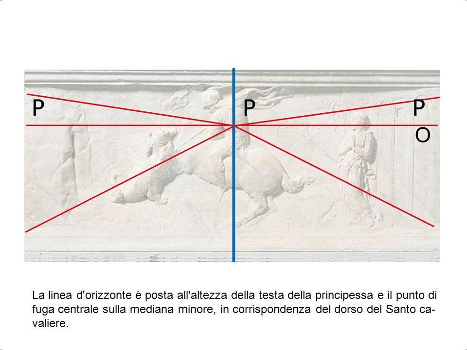La linea d'orizzonte è posta all'altezza della testa della principessa e il punto di fuga centrale sulla mediana minore, in corrispondenza del dorso d