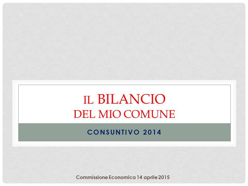 Commissione Economica 14 aprile 2015 IL BILANCIO DEL MIO COMUNE CONSUNTIVO 2014