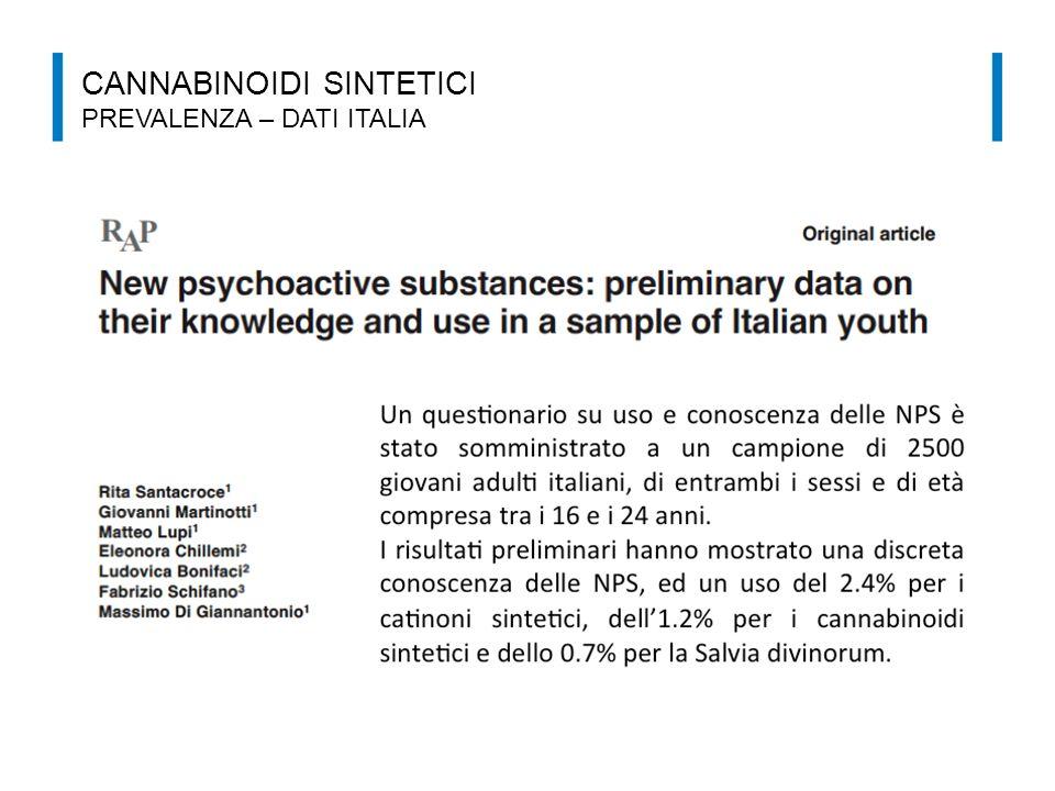 CANNABINOIDI SINTETICI PREVALENZA – DATI ITALIA