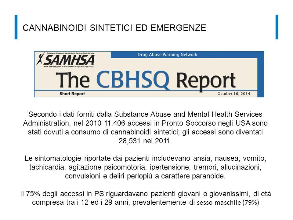 CANNABINOIDI SINTETICI ED EMERGENZE Secondo i dati forniti dalla Substance Abuse and Mental Health Services Administration, nel 2010 11.406 accessi in