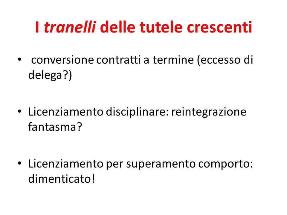 Stabilizzazioni x cocopro e p.iva ARTICOLO N.54 1.