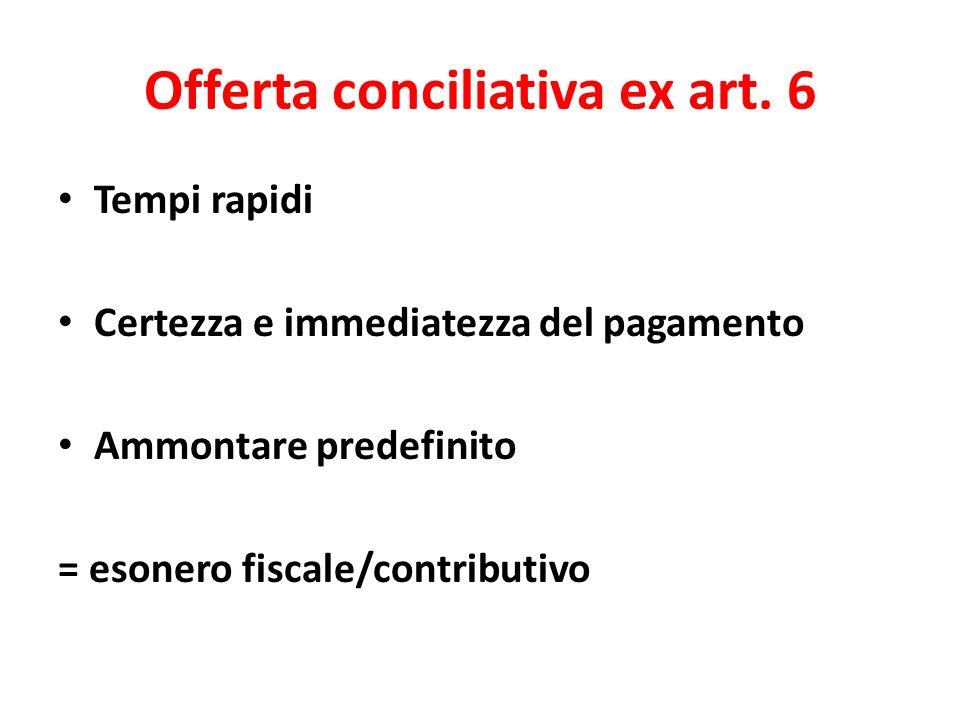 Offerta conciliativa ex art. 6 Tempi rapidi Certezza e immediatezza del pagamento Ammontare predefinito = esonero fiscale/contributivo
