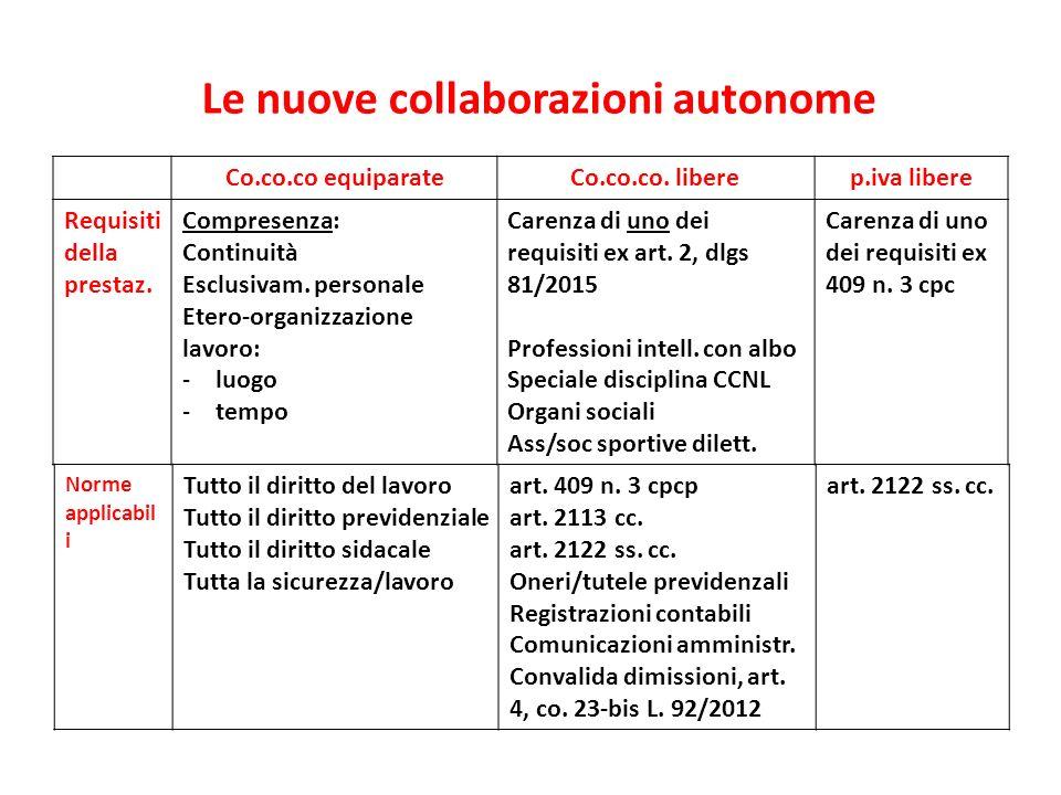 I buchi del regime transitorio Art.2, co.