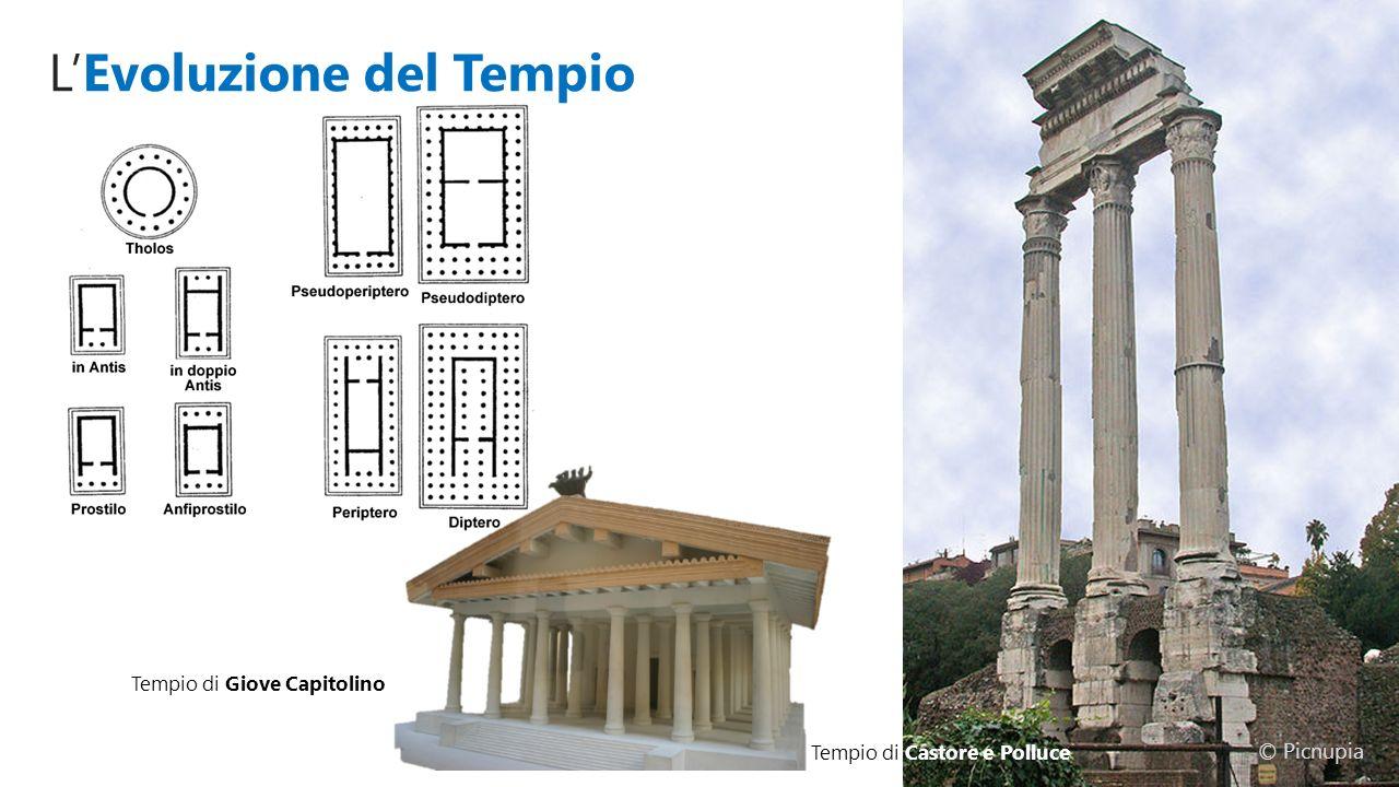L'Evoluzione del Tempio Tempio di Giove Capitolino Tempio di Castore e Polluce © Picnupia