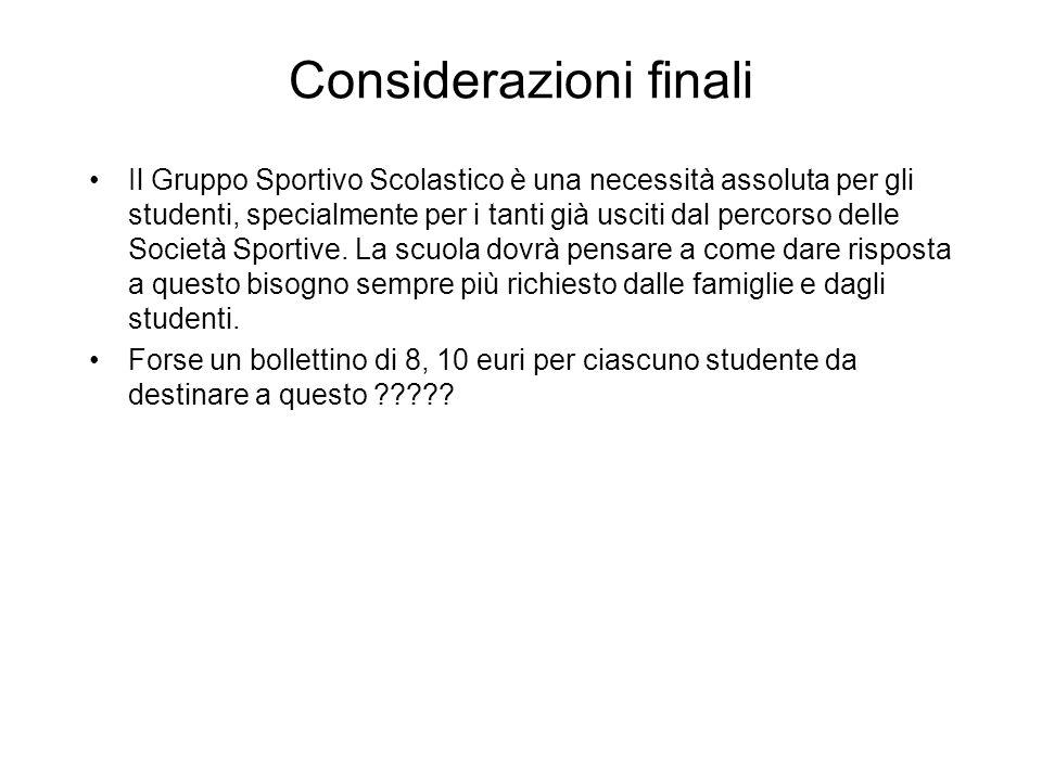 Considerazioni finali Il Gruppo Sportivo Scolastico è una necessità assoluta per gli studenti, specialmente per i tanti già usciti dal percorso delle Società Sportive.