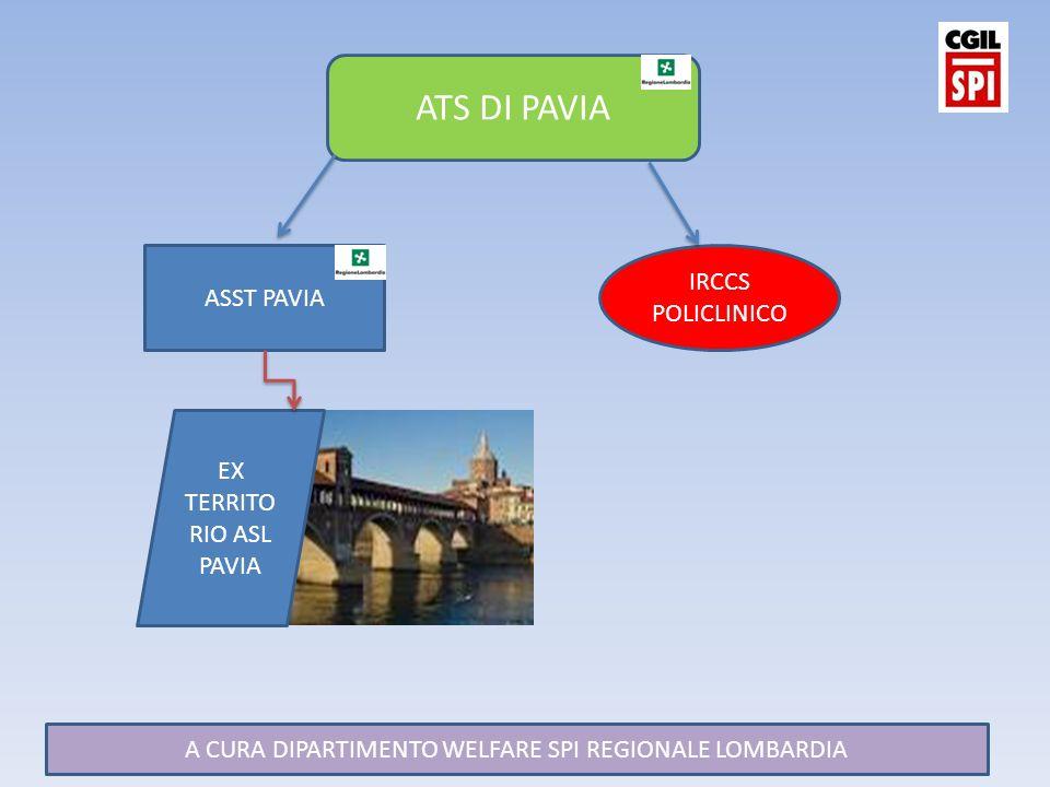 ATS DI PAVIA ASST PAVIA IRCCS POLICLINICO EX TERRITO RIO ASL PAVIA A CURA DIPARTIMENTO WELFARE SPI REGIONALE LOMBARDIA