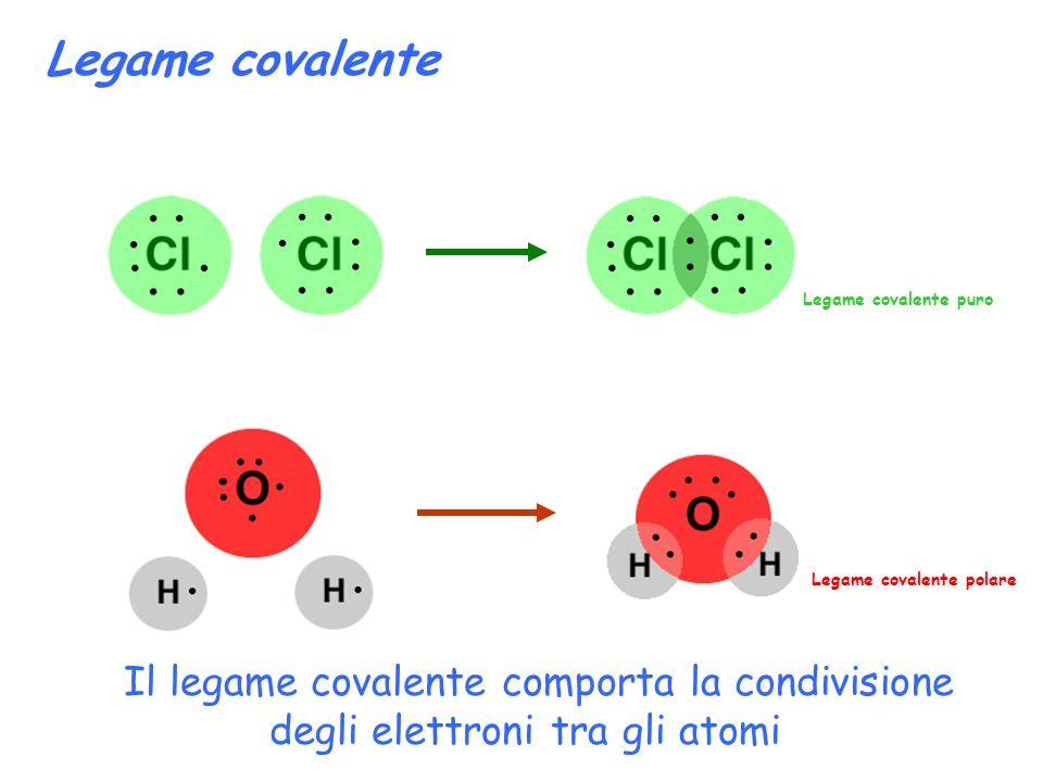 Legame covalente Il legame covalente comporta la condivisione degli elettroni tra gli atomi Legame covalente polare Legame covalente puro