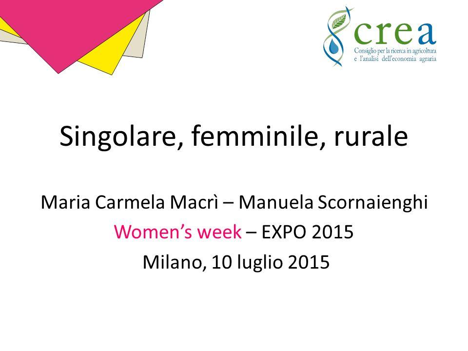 Singolare, femminile, rurale Maria Carmela Macrì – Manuela Scornaienghi Women's week – EXPO 2015 Milano, 10 luglio 2015