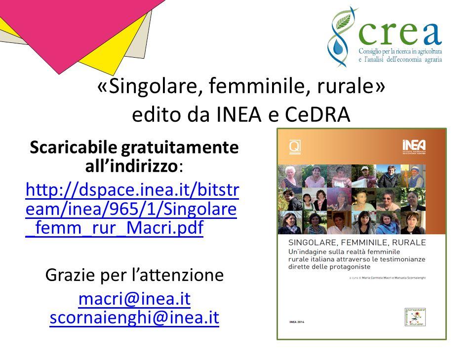«Singolare, femminile, rurale» edito da INEA e CeDRA Scaricabile gratuitamente all'indirizzo: http://dspace.inea.it/bitstr eam/inea/965/1/Singolare _femm_rur_Macri.pdf Grazie per l'attenzione macri@inea.it scornaienghi@inea.it