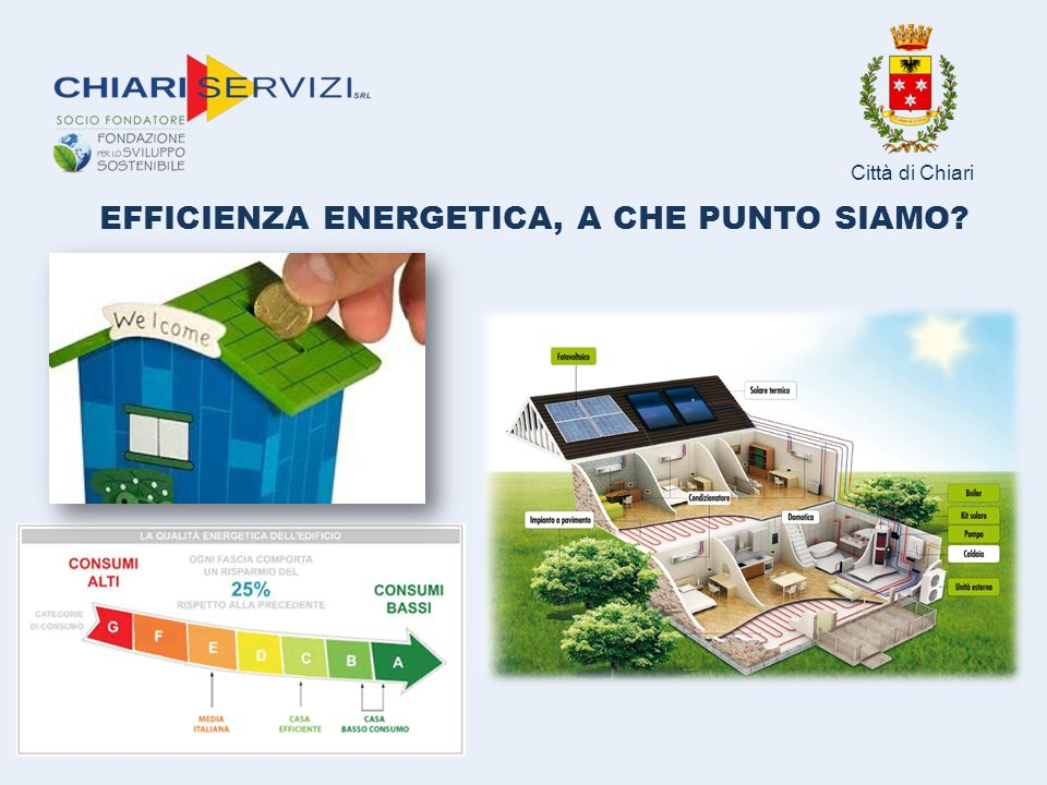 EFFICIENZA ENERGETICA, A CHE PUNTO SIAMO Città di Chiari