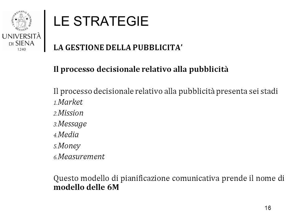 LE STRATEGIE LA GESTIONE DELLA PUBBLICITA' Il processo decisionale relativo alla pubblicità Il processo decisionale relativo alla pubblicità presenta