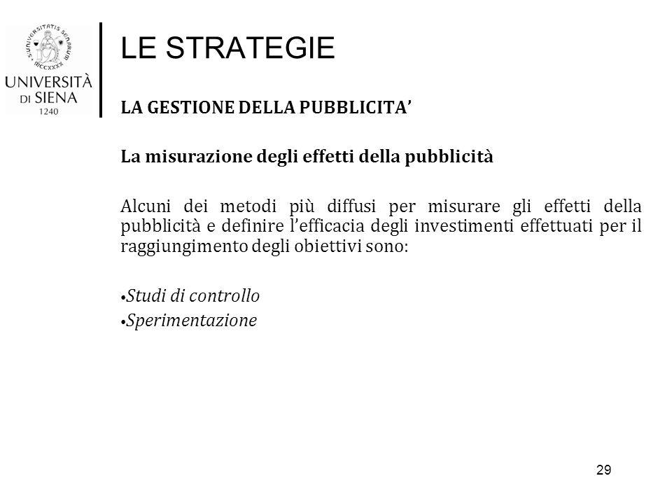 LE STRATEGIE LA GESTIONE DELLA PUBBLICITA' La misurazione degli effetti della pubblicità Alcuni dei metodi più diffusi per misurare gli effetti della