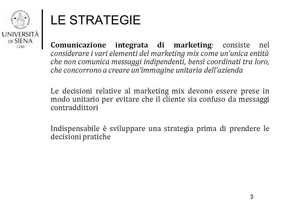 LE STRATEGIE Comunicazione integrata di marketing: consiste nel considerare i vari elementi del marketing mix come un'unica entità che non comunica me