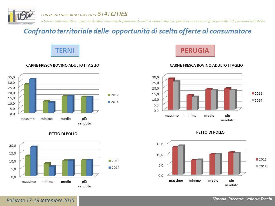 Analisi dei carrelli di spesa Si analizzano 2 diversi comportamenti di consumo (A e B) che si esprimono con l'acquisto di predeterminati insiemi di prodotti rappresentati in… CONVEGNO NAZIONALE USCI 2015 STATCITIES Il futuro della statistica passa dalle città.