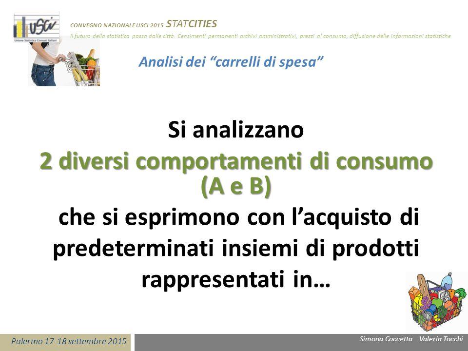 """Analisi dei """"carrelli di spesa"""" Si analizzano 2 diversi comportamenti di consumo (A e B) che si esprimono con l'acquisto di predeterminati insiemi di"""