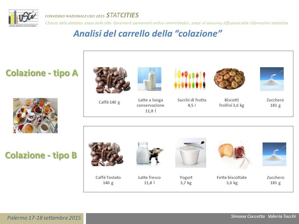 """Analisi del carrello della """"colazione"""" Colazione - tipo A Colazione - tipo B Colazione - tipo B Caffè 140 g Latte a lunga conservazione 11,8 l Succhi"""