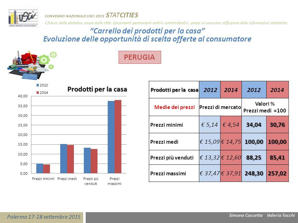 """""""Carrello dei prodotti per la casa"""" Evoluzione delle opportunità di scelta offerte al consumatore PERUGIA CONVEGNO NAZIONALE USCI 2015 STATCITIES Il f"""