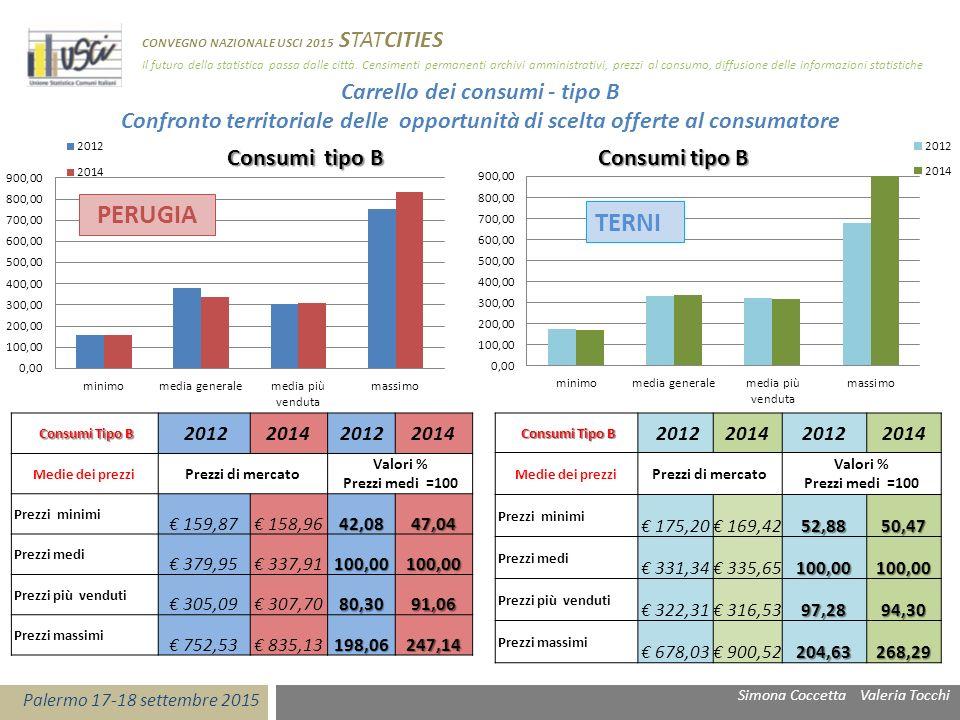 CONVEGNO NAZIONALE USCI 2015 STATCITIES Il futuro della statistica passa dalle città. Censimenti permanenti archivi amministrativi, prezzi al consumo,
