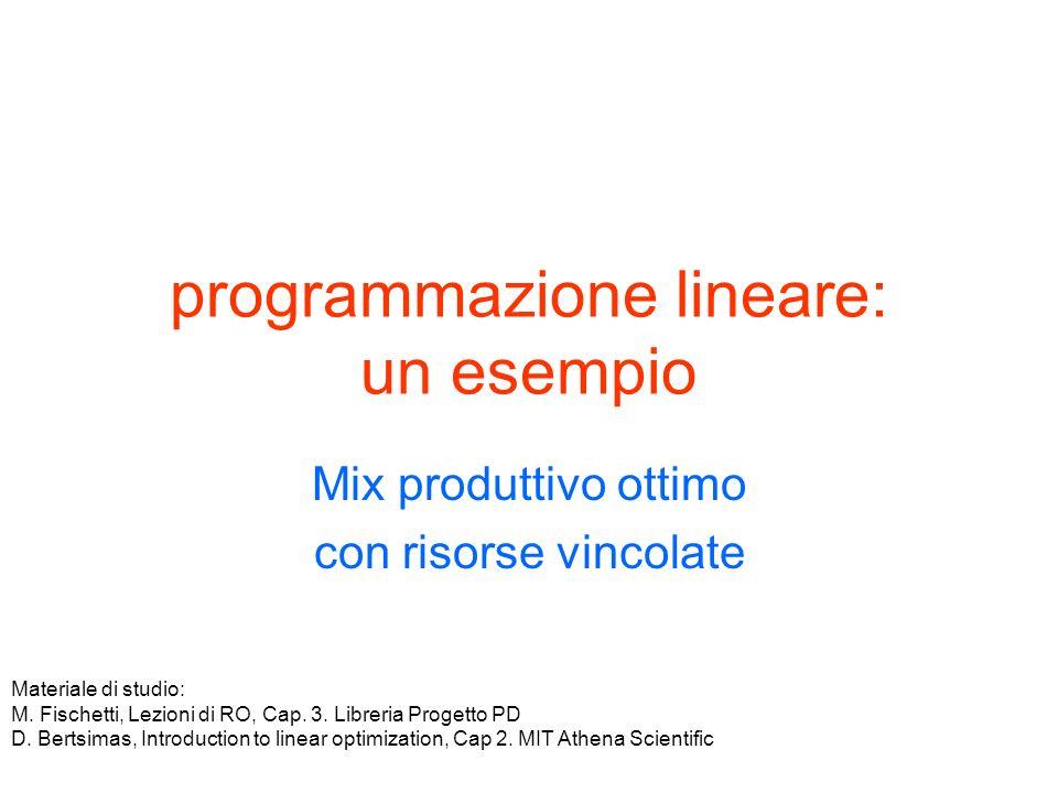 programmazione lineare: un esempio Mix produttivo ottimo con risorse vincolate Materiale di studio: M.