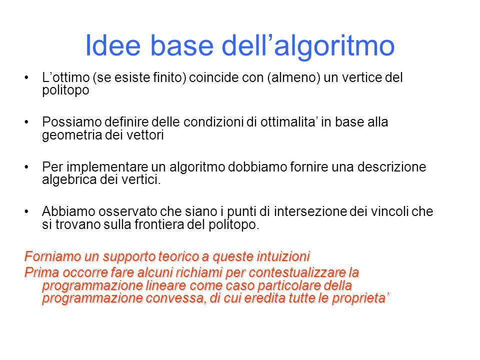 Idee base dell'algoritmo L'ottimo (se esiste finito) coincide con (almeno) un vertice del politopo Possiamo definire delle condizioni di ottimalita' in base alla geometria dei vettori Per implementare un algoritmo dobbiamo fornire una descrizione algebrica dei vertici.