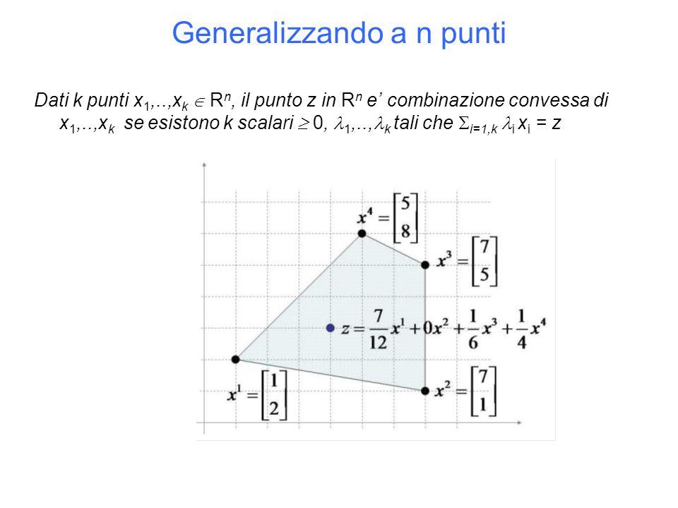 Generalizzando a n punti Dati k punti x 1,..,x k  R n, il punto z in R n e' combinazione convessa di x 1,..,x k se esistono k scalari  0, 1,.., k tali che  i=1,k i x i = z