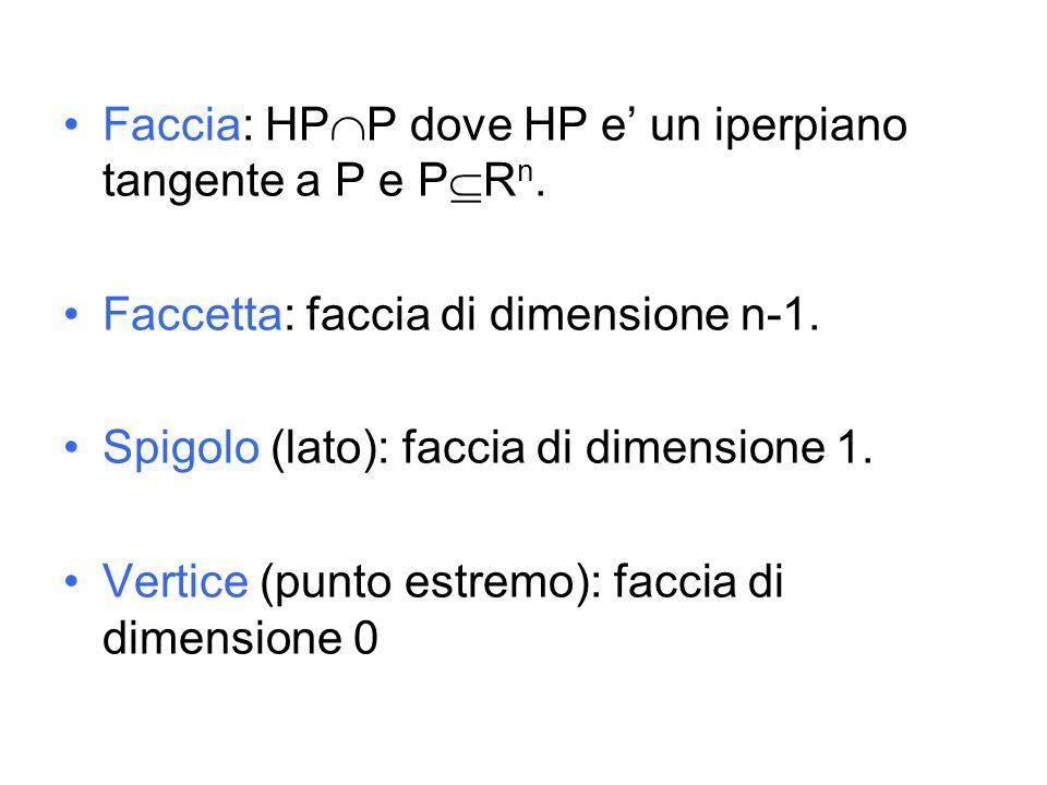 Faccia: HP  P dove HP e' un iperpiano tangente a P e P  R n.